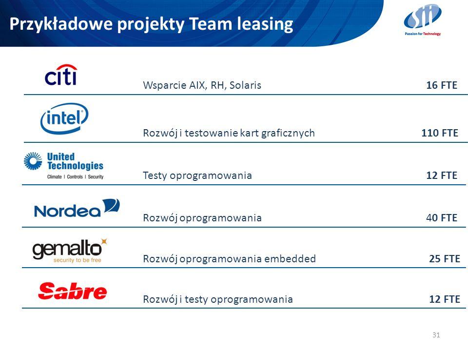 Przykładowe projekty Team leasing 31 Wsparcie AIX, RH, Solaris 16 FTE Rozwój i testowanie kart graficznych 110 FTE Rozwój oprogramowania embedded 25 F