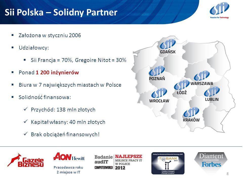Sii Polska – Solidny Partner 8 Założona w styczniu 2006 Udziałowcy: Sii Francja = 70%, Gregoire Nitot = 30% Ponad 1 200 inżynierów Biura w 7 największ