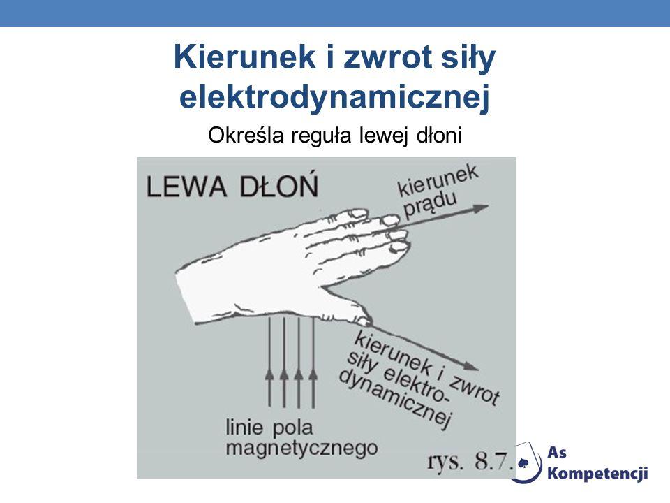 Kierunek i zwrot siły elektrodynamicznej Określa reguła lewej dłoni