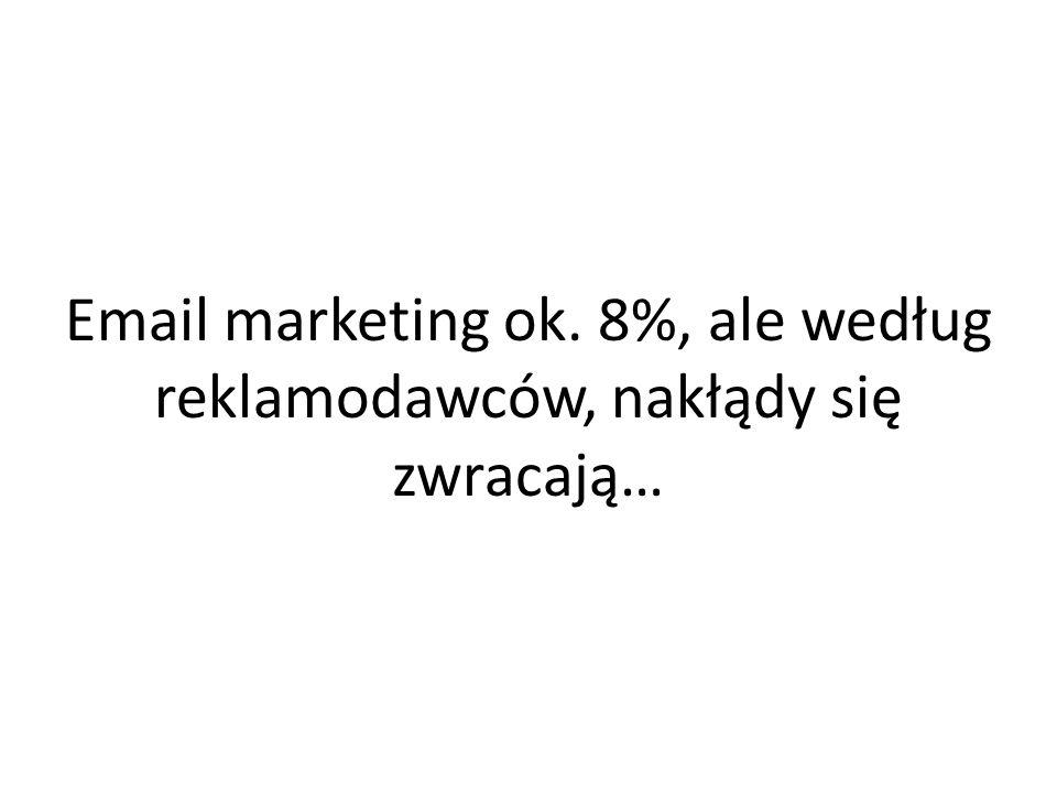 Email marketing ok. 8%, ale według reklamodawców, nakłądy się zwracają…
