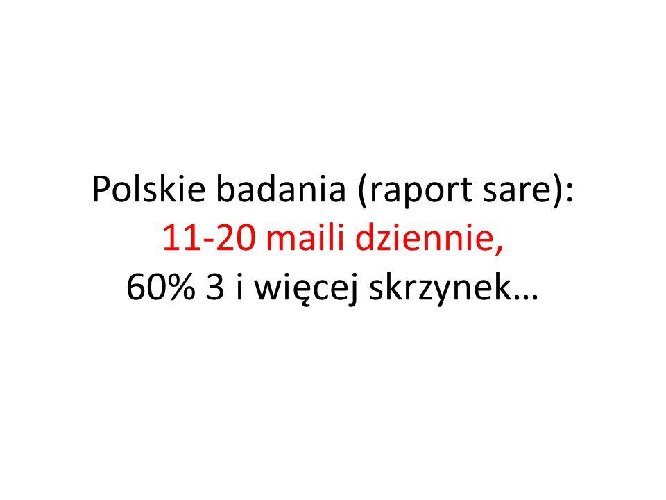 Polskie badania (raport sare): 11-20 maili dziennie, 60% 3 i więcej skrzynek…
