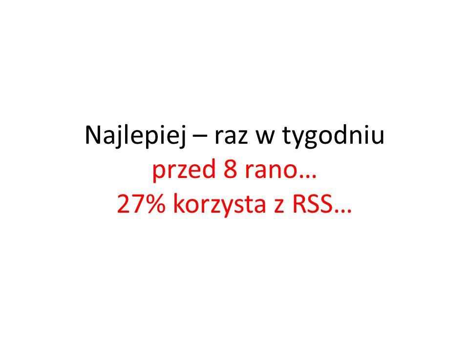 Najlepiej – raz w tygodniu przed 8 rano… 27% korzysta z RSS…