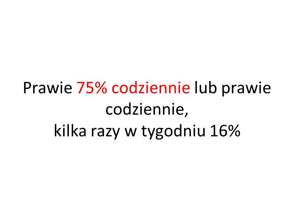 Prawie 75% codziennie lub prawie codziennie, kilka razy w tygodniu 16%
