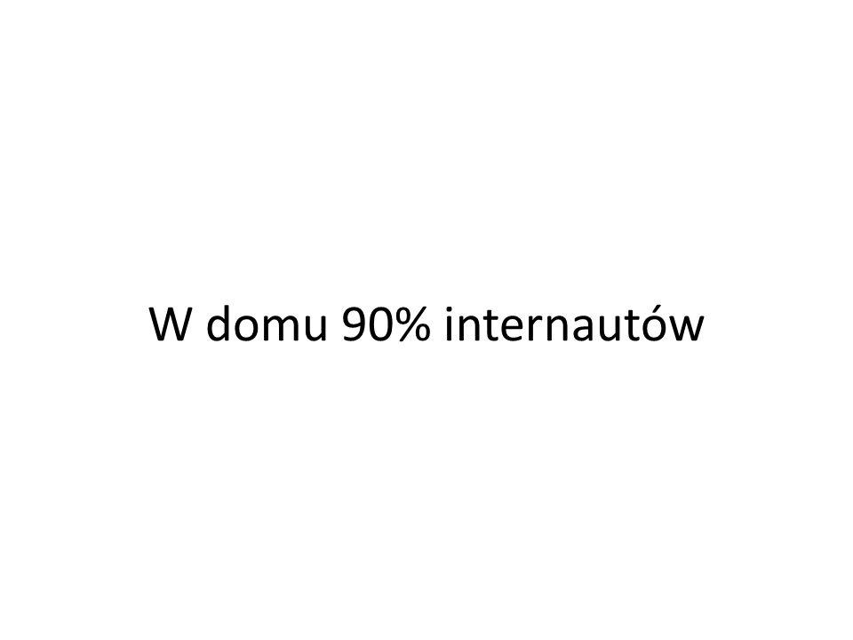 W domu 90% internautów