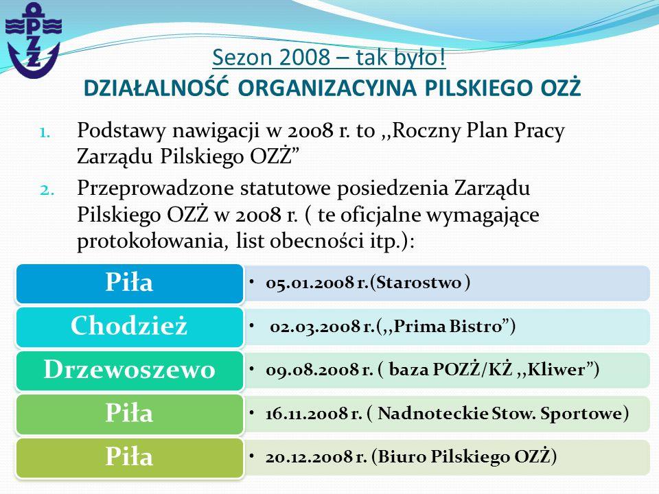 1. Podstawy nawigacji w 2008 r. to,,Roczny Plan Pracy Zarządu Pilskiego OZŻ 2. Przeprowadzone statutowe posiedzenia Zarządu Pilskiego OZŻ w 2008 r. (