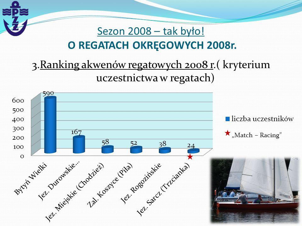 3.Ranking akwenów regatowych 2008 r.( kryterium uczestnictwa w regatach) Sezon 2008 – tak było! O REGATACH OKRĘGOWYCH 2008r.