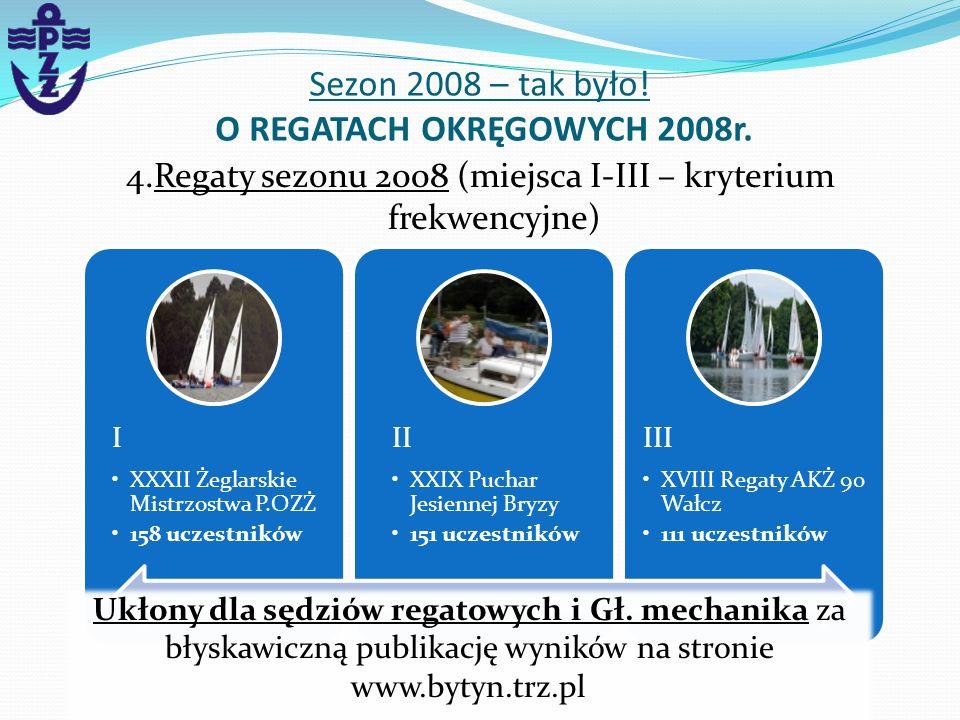 4.Regaty sezonu 2008 (miejsca I-III – kryterium frekwencyjne) Sezon 2008 – tak było! O REGATACH OKRĘGOWYCH 2008r. I XXXII Żeglarskie Mistrzostwa P.OZŻ