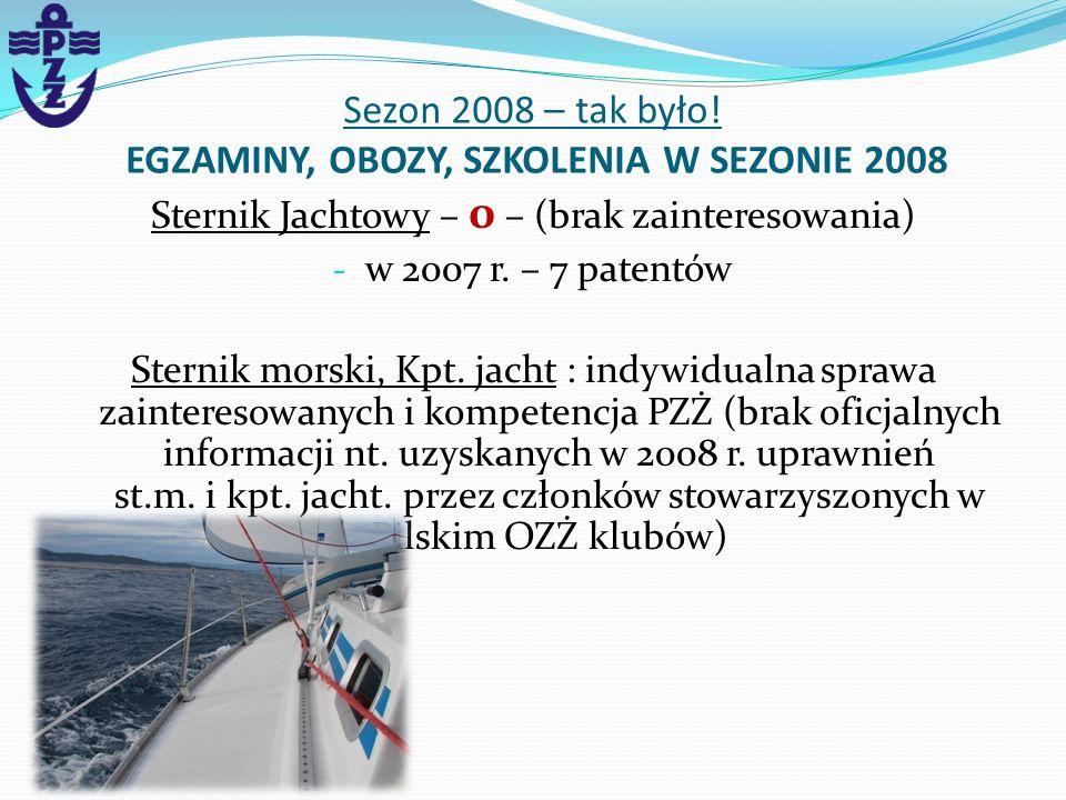 Sternik Jachtowy – 0 – (brak zainteresowania) - w 2007 r. – 7 patentów Sternik morski, Kpt. jacht : indywidualna sprawa zainteresowanych i kompetencja
