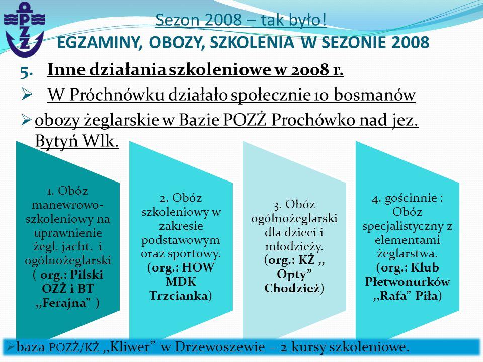 5. Inne działania szkoleniowe w 2008 r. W Próchnówku działało społecznie 10 bosmanów obozy żeglarskie w Bazie POZŻ Prochówko nad jez. Bytyń Wlk. Sezon