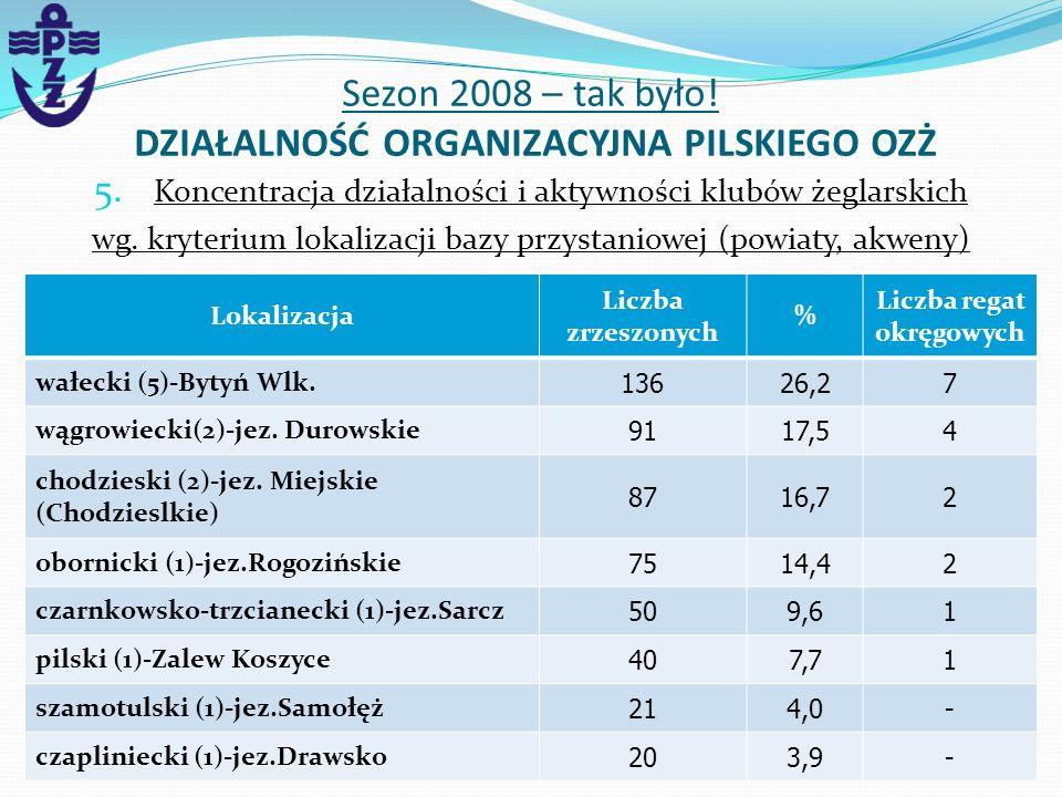 5. Koncentracja działalności i aktywności klubów żeglarskich wg. kryterium lokalizacji bazy przystaniowej (powiaty, akweny) Sezon 2008 – tak było! DZI