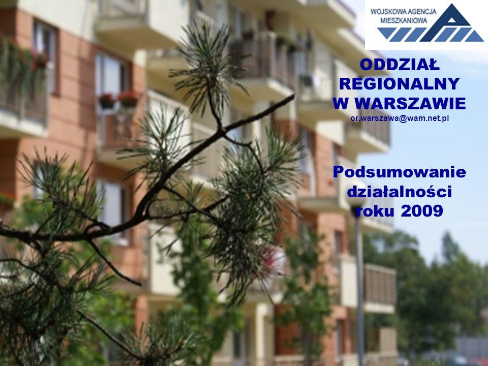 Oddział Regionalny WAM w Warszawie ODDZIAŁ REGIONALNY W WARSZAWIE or.warszawa@wam.net.pl Podsumowanie działalności roku 2009