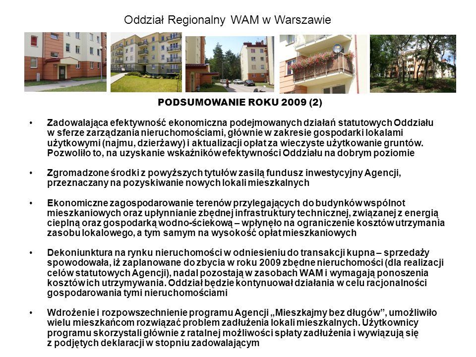Oddział Regionalny WAM w Warszawie PODSUMOWANIE ROKU 2009 (2) Zadowalająca efektywność ekonomiczna podejmowanych działań statutowych Oddziału w sferze
