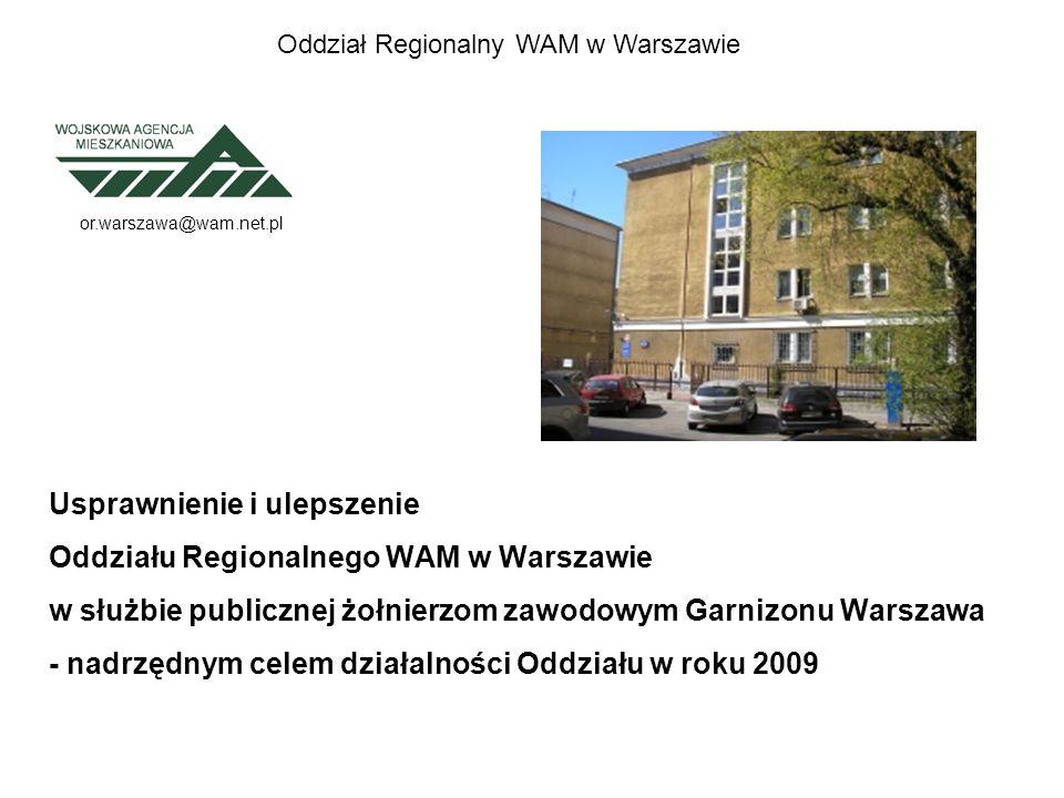 Oddział Regionalny WAM w Warszawie CELE I ZADANIA ODDZIAŁU W ROKU 2009 1.OGNISKOWANIE DZIAŁAŃ SYSTEMOWYCH (INWESTYCYJNYCH) I OPERACYJNYCH (BIEŻĄCYCH) NA POTRZEBACH MIESZKANIOWYCH ŻOŁNIERZY ZAWODOWYCH - W CELU ZMNIEJSZENIA KOLEJKI RODZIN ŻOŁNIERSKICH, OCZEKUJĄCYCH NA MIESZKANIE W GARNIZONIE WARSZAWA 2.DĄŻENIE DO WYSOKIEGO POZIOMU EFEKTYWNOŚCI POSIADANYCH ZASOBÓW (LOKALOWYCH, TECHNICZNYCH, FINANSOWYCH, LUDZKICH) 3.POPRAWA JAKOŚCI ŚWIADCZONYCH USŁUG PUBLICZNYCH NA RZECZ ŻOŁNIERZY ZAWODOWYCH (MIESZKANIOWYCH, ADMINISTRACYJNYCH) 4.REALIZACJA WNIOSKÓW I POSTULATÓW ŚRODOWISKA WOJSKOWEGO W ZAKRESIE ULEPSZENIA STANDARDÓW ZAMIESZKIWANIA W LOKALACH I INTERNATACH 5.RACJONALIZACJA KOSZTÓW DZIAŁALNOŚCI I FUNKCJONOWANIA ODDZIAŁU ORAZ USPRAWNIANIE SYSTEMU ZARZĄDZANIA/ADMINISTROWANIA BAZĄ KWATERUNKOWĄ AGENCJI (MIESZKANIOWĄ I INTERNATOWĄ), ZLECONEGO SPÓŁCE ZZN WAM