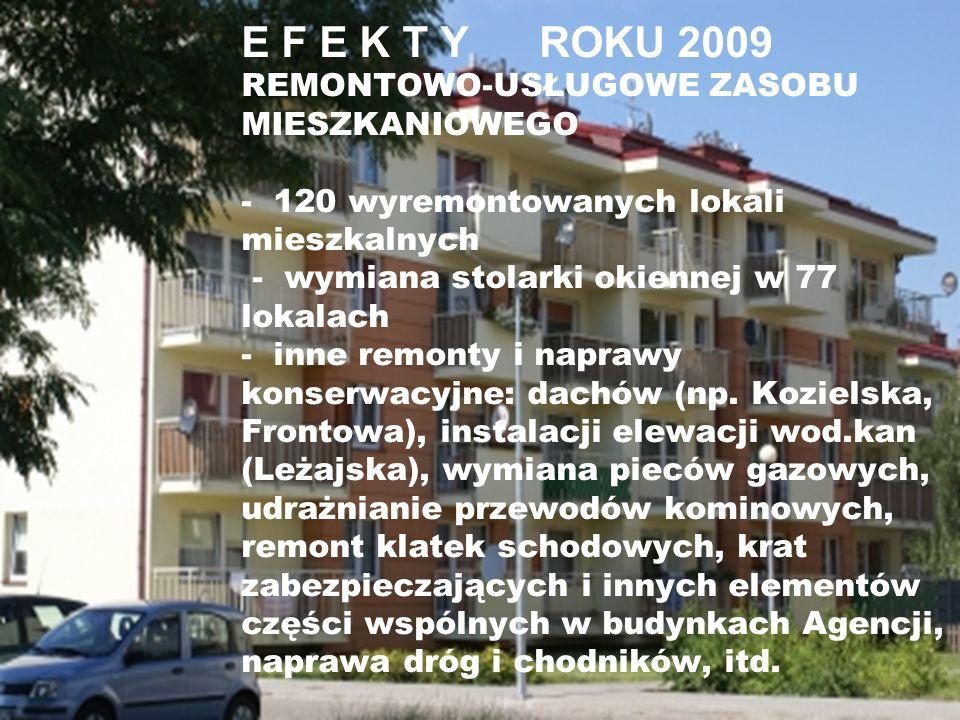 Oddział Regionalny WAM w Warszawie E F E K T Y ROKU 2009 REMONTOWO-USŁUGOWE ZASOBU MIESZKANIOWEGO - 120 wyremontowanych lokali mieszkalnych - wymiana