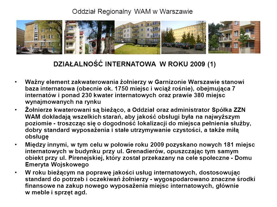 Oddział Regionalny WAM w Warszawie Ważny element zakwaterowania żołnierzy w Garnizonie Warszawie stanowi baza internatowa (obecnie ok. 1750 miejsc i w