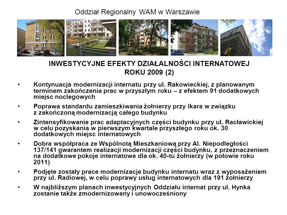 Oddział Regionalny WAM w Warszawie Specyfika uwarunkowań Garnizonu Warszawa ma wpływ na wydolność Oddziału w zaspokajaniu bieżących potrzeb żołnierzy w zakresie zakwaterowania.
