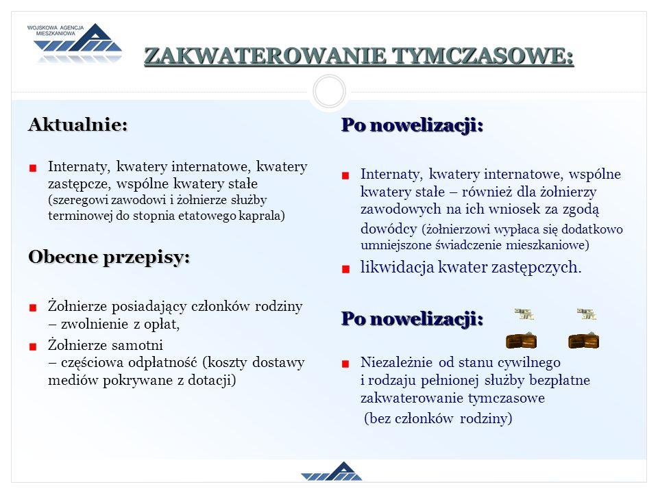 ZAKWATEROWANIE TYMCZASOWE: Aktualnie: Internaty, kwatery internatowe, kwatery zastępcze, wspólne kwatery stałe (szeregowi zawodowi i żołnierze służby