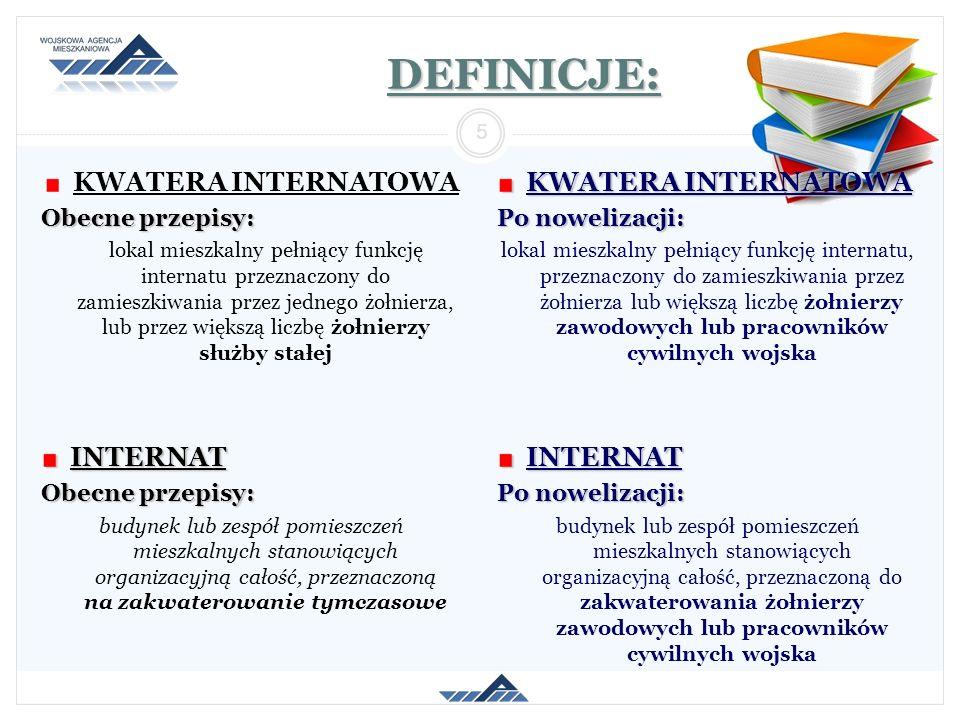 DEFINICJE: KWATERA INTERNATOWA Po nowelizacji: lokal mieszkalny pełniący funkcję internatu, przeznaczony do zamieszkiwania przez żołnierza lub większą