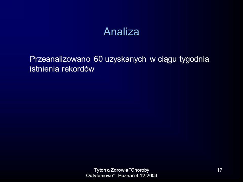 Tytoń a Zdrowie Choroby Odtytoniowe - Poznań 4.12.2003 17 Analiza Przeanalizowano 60 uzyskanych w ciągu tygodnia istnienia rekordów