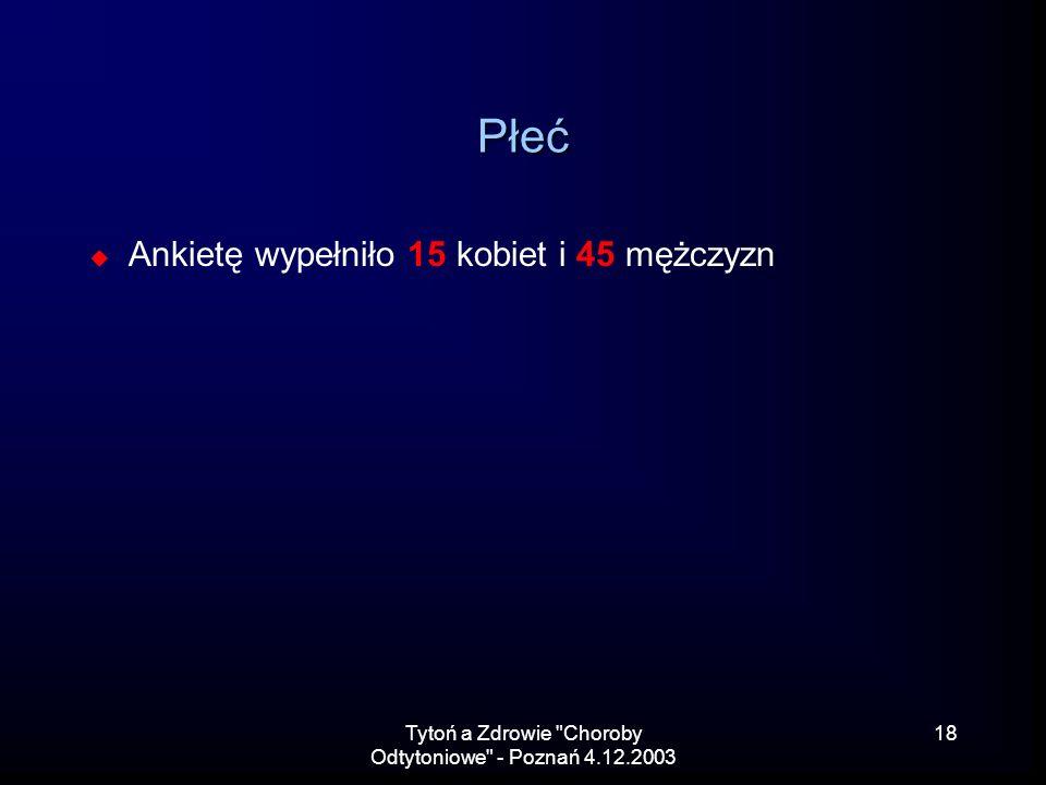 Tytoń a Zdrowie Choroby Odtytoniowe - Poznań 4.12.2003 18 Płeć Ankietę wypełniło 15 kobiet i 45 mężczyzn