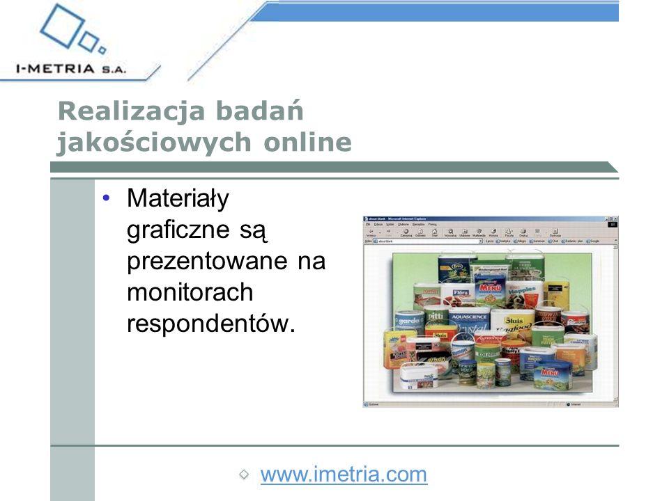 www.imetria.com Realizacja badań jakościowych online Materiały graficzne są prezentowane na monitorach respondentów.