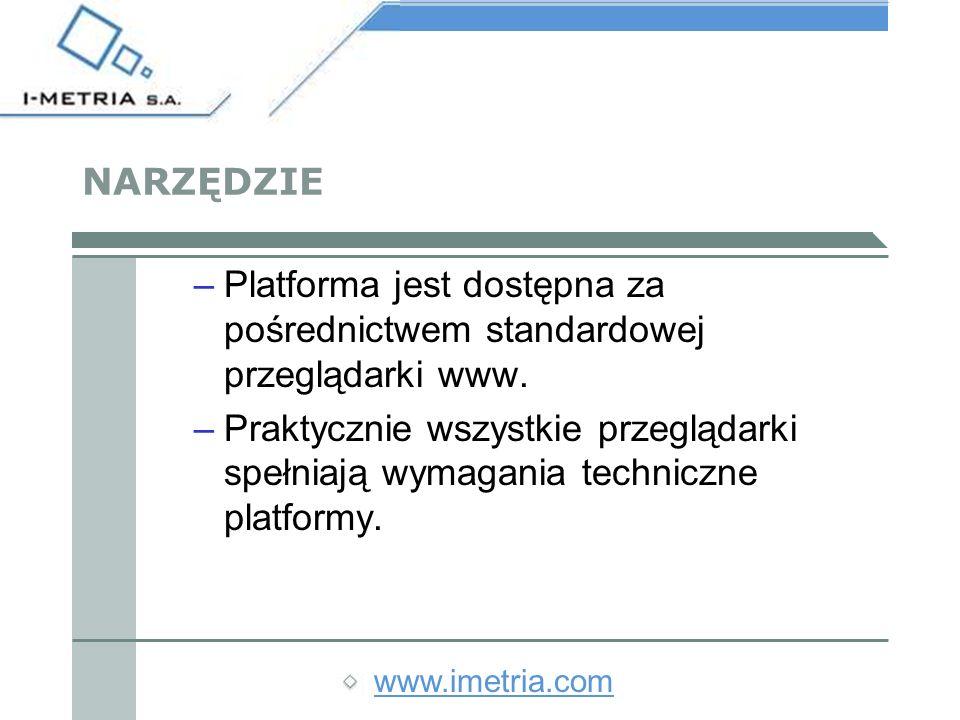 www.imetria.com NARZĘDZIE –Platforma jest dostępna za pośrednictwem standardowej przeglądarki www.