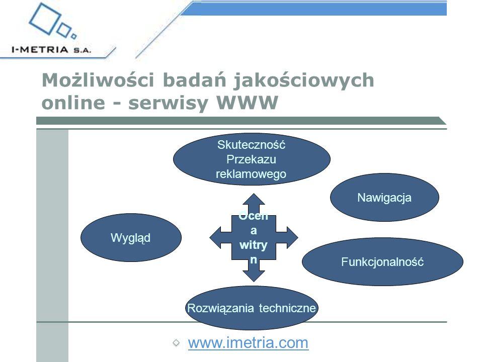 www.imetria.com ZALETY BADAŃ JAKOŚCIOWYCH ONLINE Unikamy pułapek tradycyjnych FGI, takich jak np.