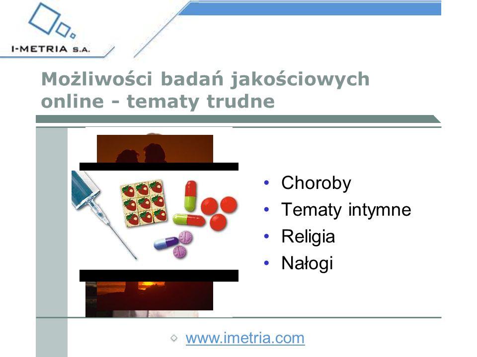 www.imetria.com Możliwości badań jakościowych online - tematy trudne Choroby Tematy intymne Religia Nałogi