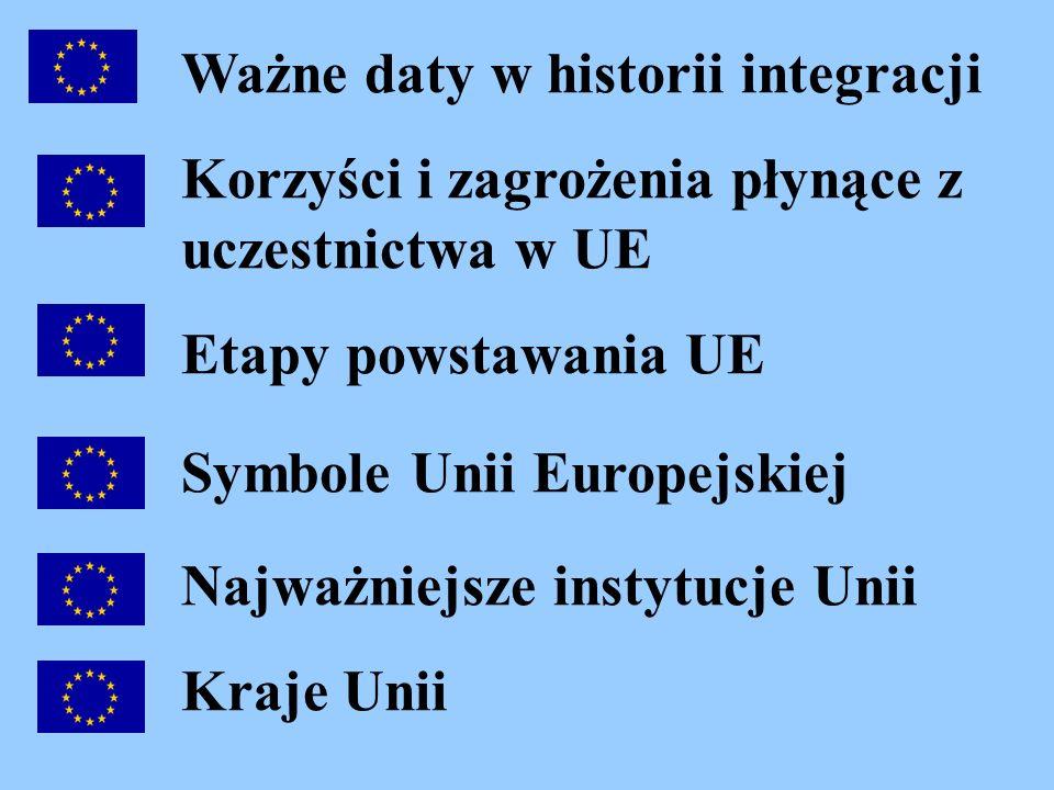 Ważne daty w historii integracji Korzyści i zagrożenia płynące z uczestnictwa w UE Etapy powstawania UE Symbole Unii Europejskiej Najważniejsze instyt