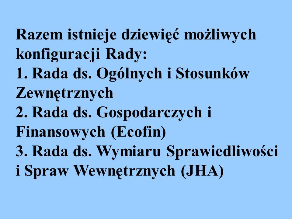 Razem istnieje dziewięć możliwych konfiguracji Rady: 1. Rada ds. Ogólnych i Stosunków Zewnętrznych 2. Rada ds. Gospodarczych i Finansowych (Ecofin) 3.