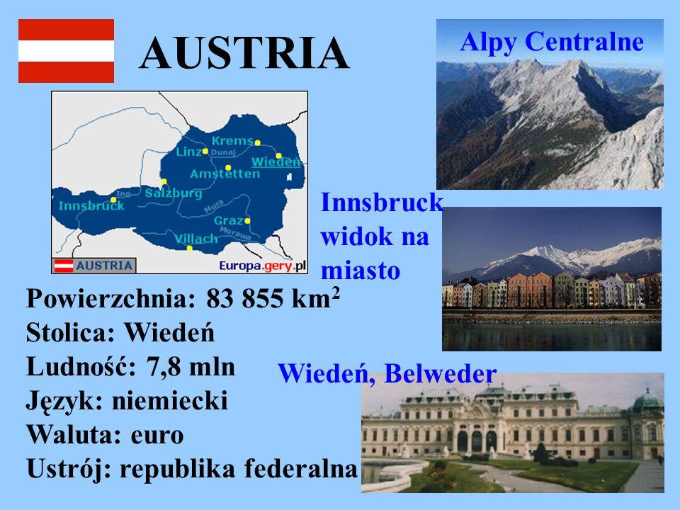 AUSTRIA Powierzchnia: 83 855 km 2 Stolica: Wiedeń Ludność: 7,8 mln Język: niemiecki Waluta: euro Ustrój: republika federalna Wiedeń, Belweder Alpy Cen