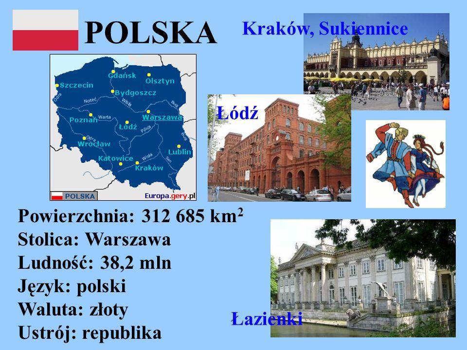 POLSKA Powierzchnia: 312 685 km 2 Stolica: Warszawa Ludność: 38,2 mln Język: polski Waluta: złoty Ustrój: republika Kraków, Sukiennice Łazienki Łódź