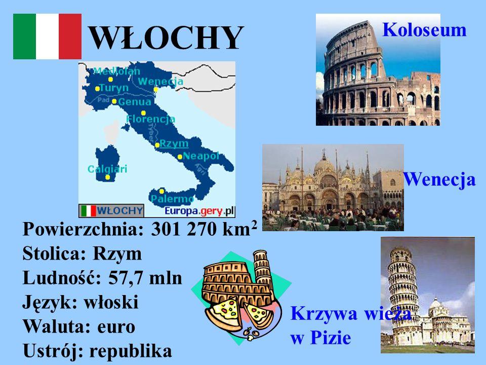 WŁOCHY Powierzchnia: 301 270 km 2 Stolica: Rzym Ludność: 57,7 mln Język: włoski Waluta: euro Ustrój: republika Krzywa wieża w Pizie Wenecja Koloseum
