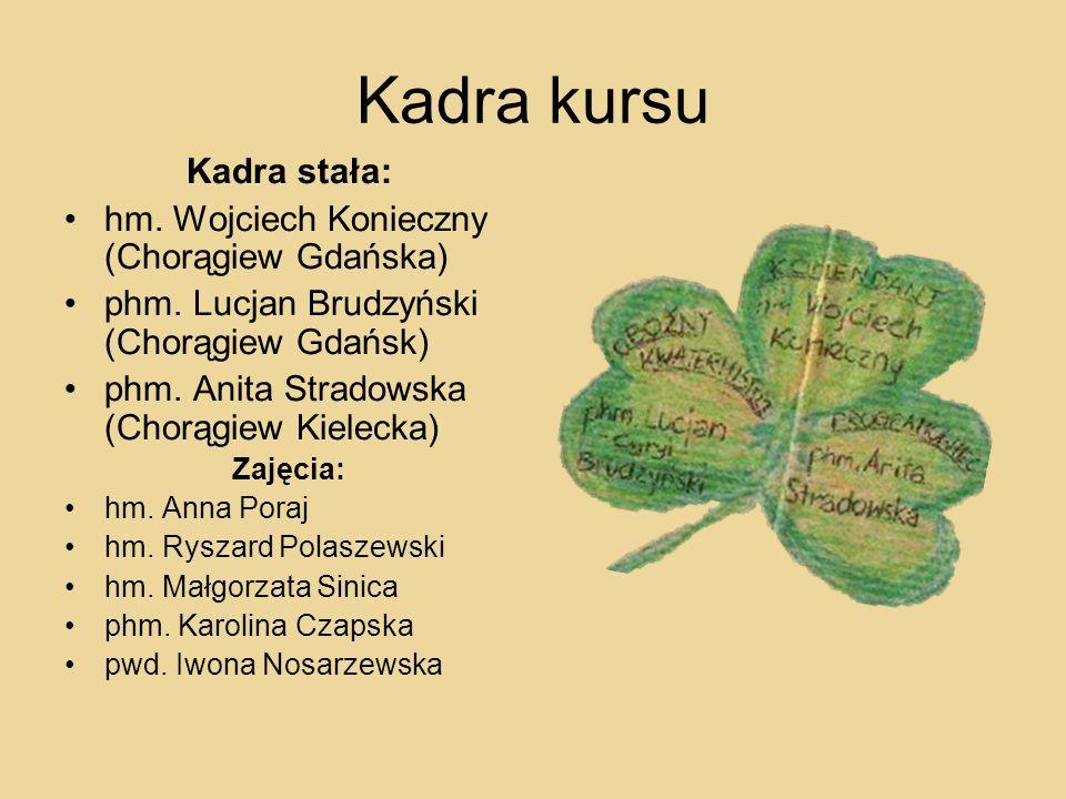 Kadra kursu Kadra stała: hm. Wojciech Konieczny (Chorągiew Gdańska) phm.