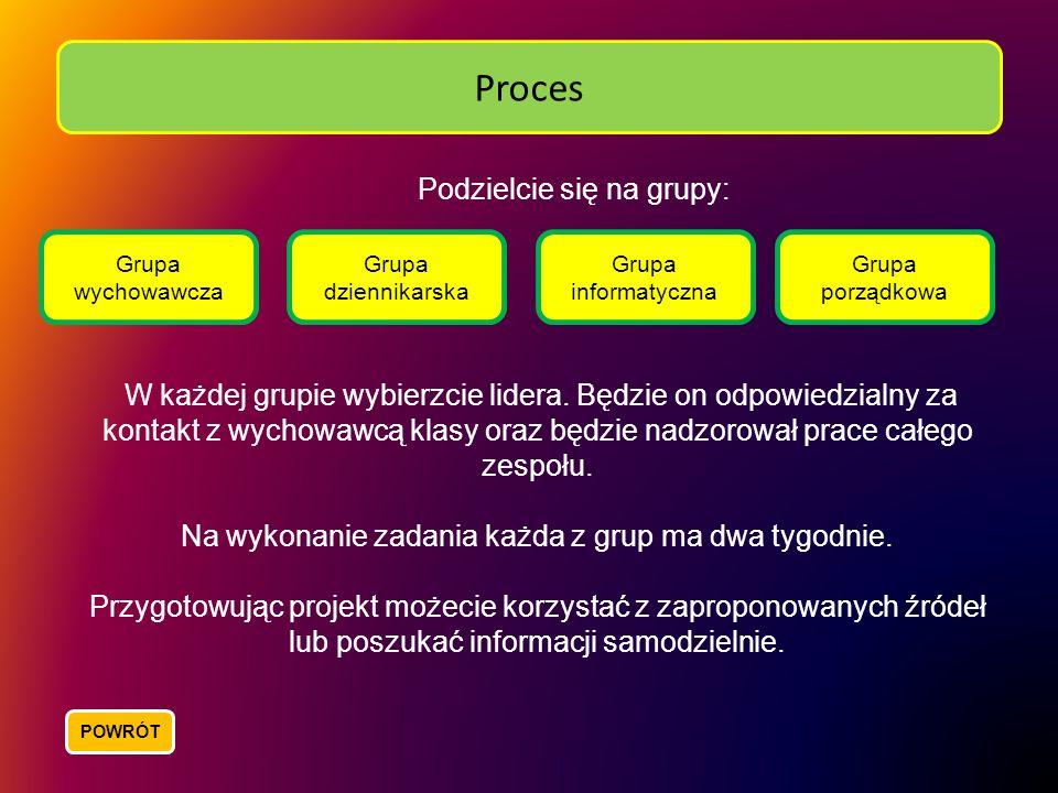 Proces Podzielcie się na grupy: W każdej grupie wybierzcie lidera. Będzie on odpowiedzialny za kontakt z wychowawcą klasy oraz będzie nadzorował prace
