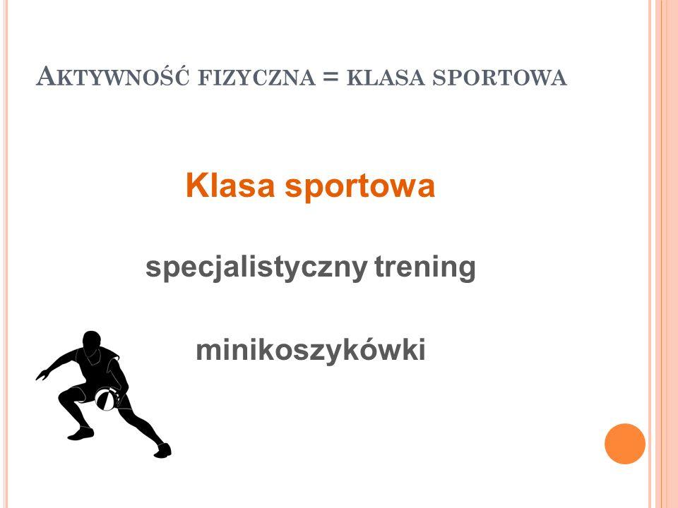 Maria Szczypińska – nauczyciel wychowania fizycznego, instruktor koszykówki