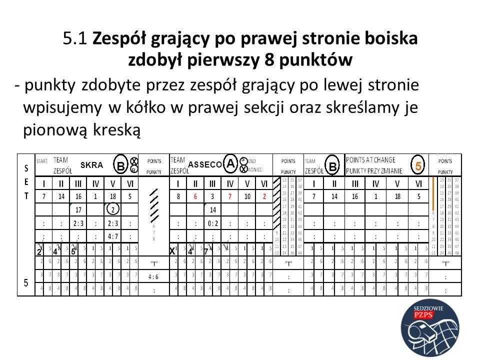 SKRA ASSECO B B A - punkty zdobyte przez zespół grający po lewej stronie wpisujemy w kółko w prawej sekcji oraz skreślamy je pionową kreską 5.1 Zespół