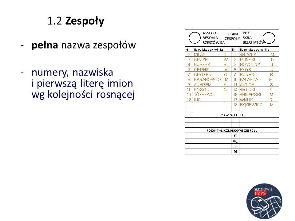 1.2 Zespoły -pełna nazwa zespołów -numery, nazwiska i pierwszą literę imion wg kolejności rosnącej