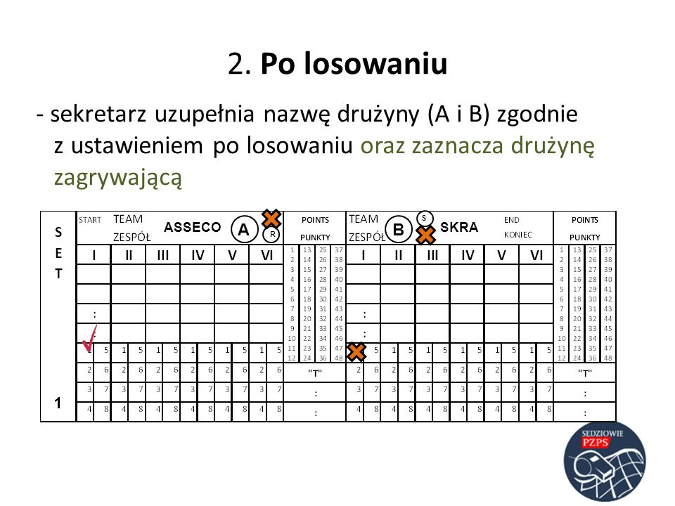 2. Po losowaniu - sekretarz uzupełnia nazwę drużyny (A i B) zgodnie z ustawieniem po losowaniu oraz zaznacza drużynę zagrywającą ASSECOSKRA AB R S
