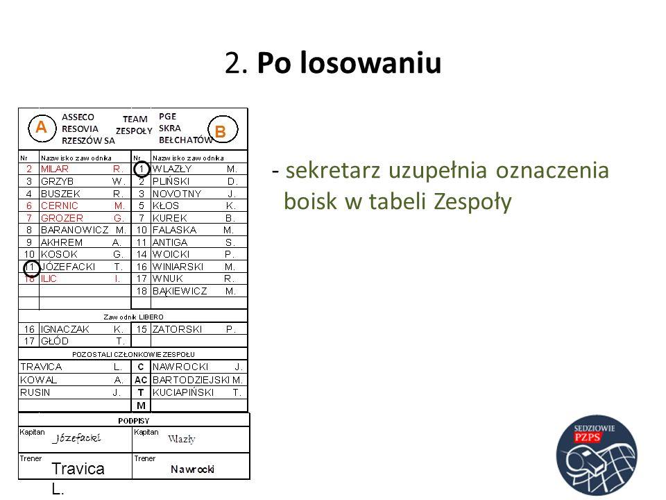 2. Po losowaniu - sekretarz uzupełnia oznaczenia boisk w tabeli Zespoły Józefacki Travica L. A B