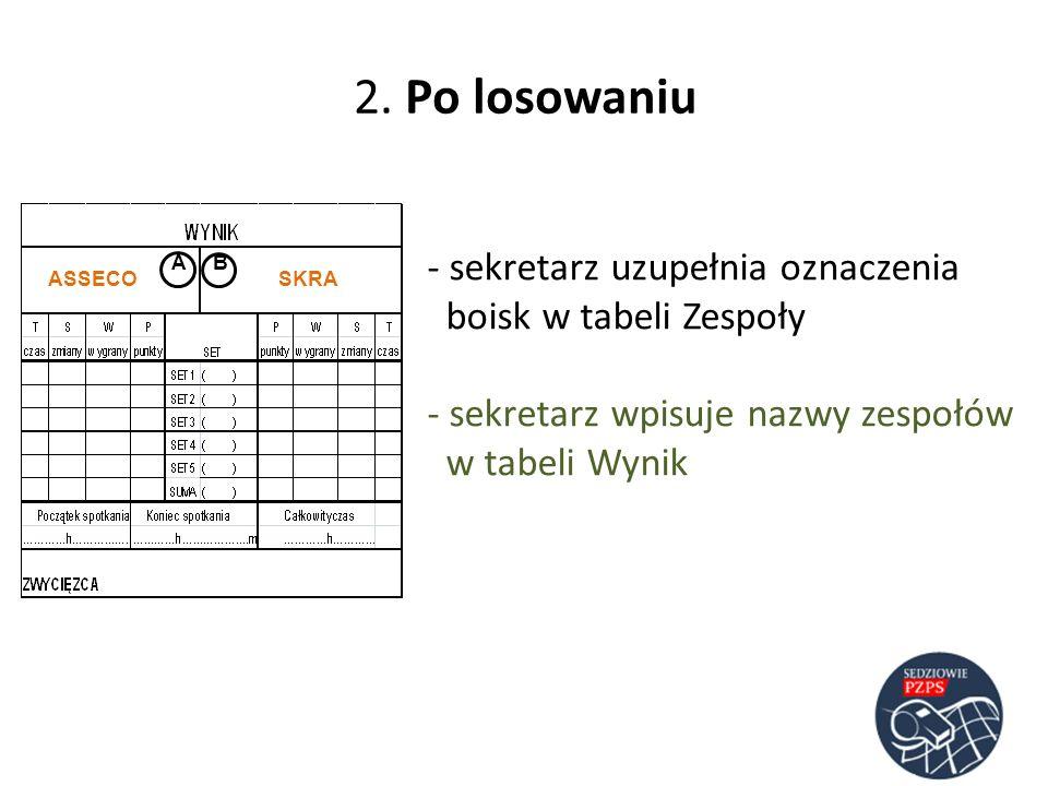 2. Po losowaniu - sekretarz uzupełnia oznaczenia boisk w tabeli Zespoły - sekretarz wpisuje nazwy zespołów w tabeli Wynik AB ASSECOSKRA