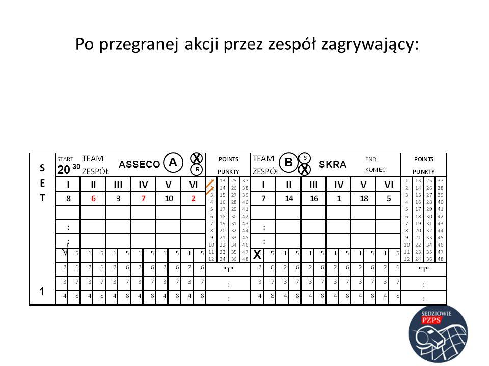 ASSECOSKRA AB RR SS Po przegranej akcji przez zespół zagrywający: 20 30 X X X