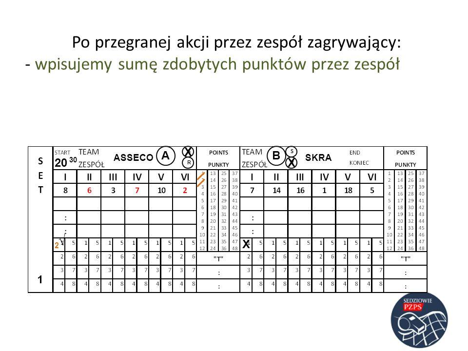 ASSECOSKRA AB RR SS Po przegranej akcji przez zespół zagrywający: - wpisujemy sumę zdobytych punktów przez zespół 20 30 2 X X X