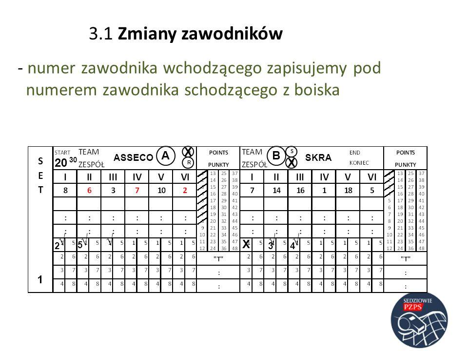 - numer zawodnika wchodzącego zapisujemy pod numerem zawodnika schodzącego z boiska ASSECOSKRA AB RR SS 20 30 23 5 4 3.1 Zmiany zawodników X X X