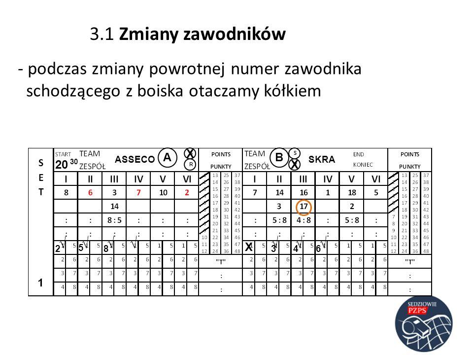 - podczas zmiany powrotnej numer zawodnika schodzącego z boiska otaczamy kółkiem ASSECOSKRA AB RR SS 20 30 23 5 486 3.1 Zmiany zawodników X X X