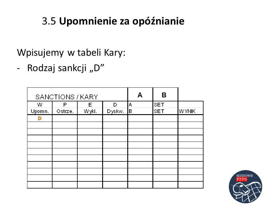 3.5 Upomnienie za opóźnianie Wpisujemy w tabeli Kary: -Rodzaj sankcji D AB