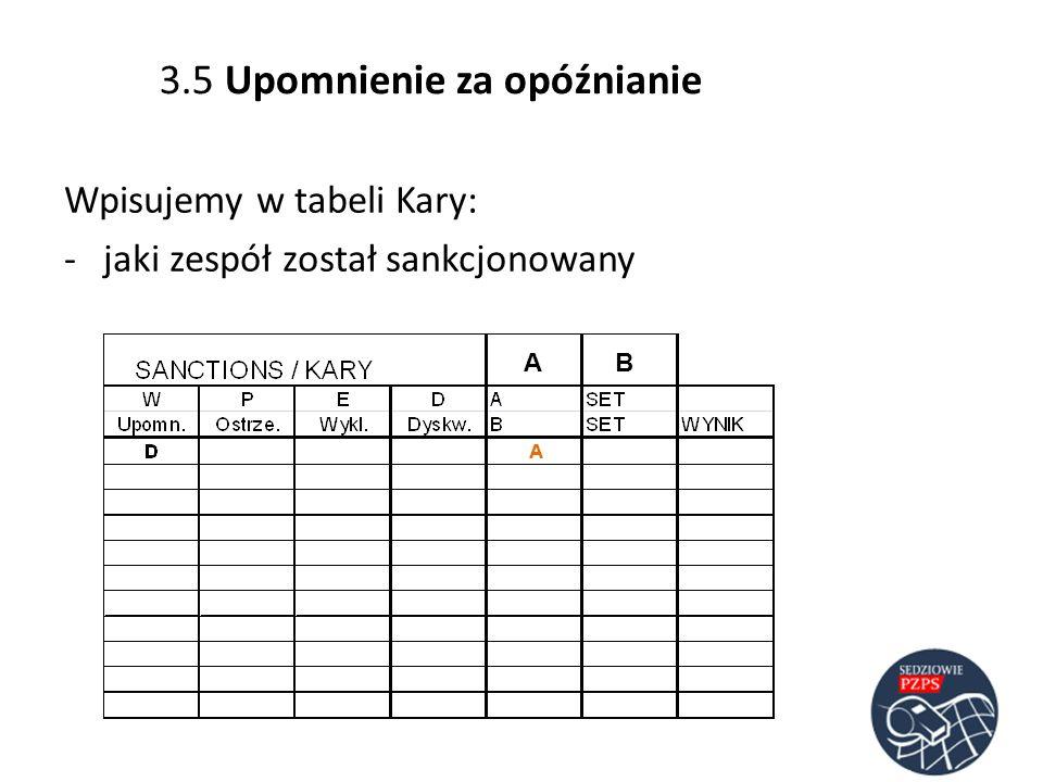 Wpisujemy w tabeli Kary: -jaki zespół został sankcjonowany AB 3.5 Upomnienie za opóźnianie