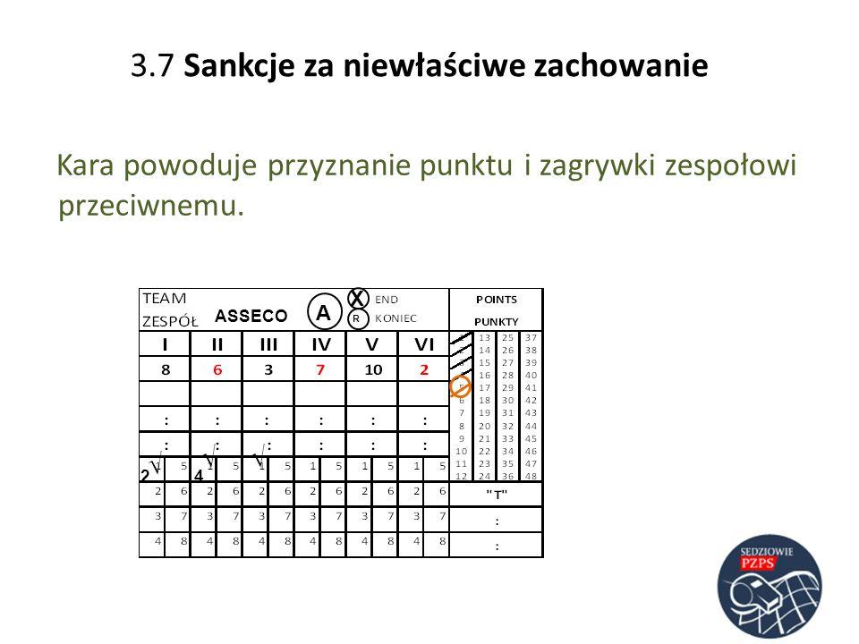 ASSECO A R 24 Kara powoduje przyznanie punktu i zagrywki zespołowi przeciwnemu. 3.7 Sankcje za niewłaściwe zachowanie X