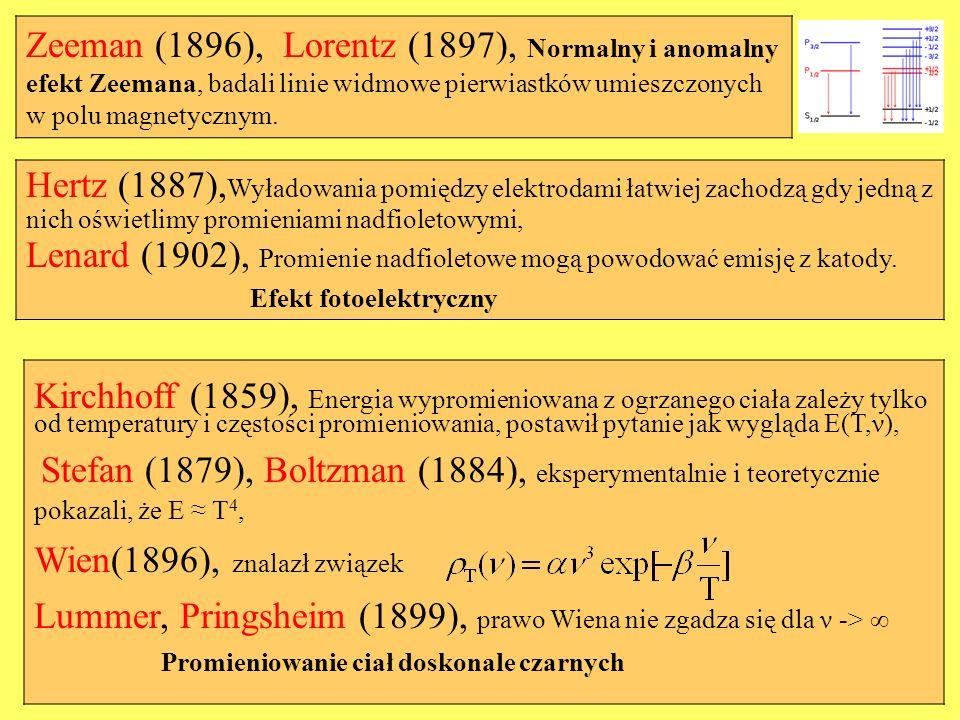 Zeeman (1896), Lorentz (1897), Normalny i anomalny efekt Zeemana, badali linie widmowe pierwiastków umieszczonych w polu magnetycznym. Hertz (1887), W