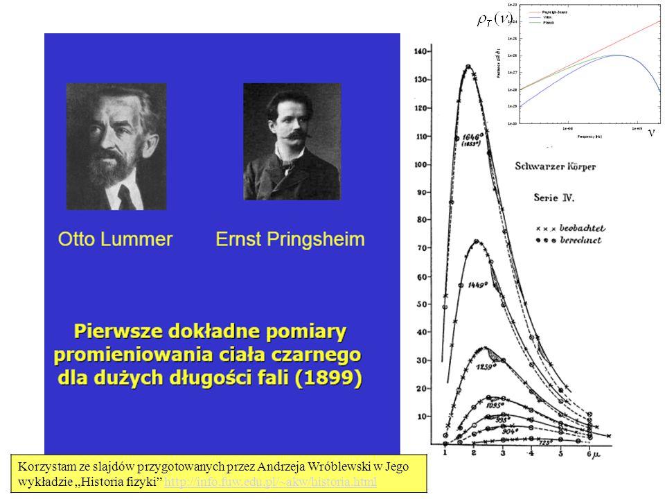 Korzystam ze slajdów przygotowanych przez Andrzeja Wróblewski w Jego wykładzie Historia fizyki http://info.fuw.edu.pl/~akw/historia.htmlhttp://info.fu
